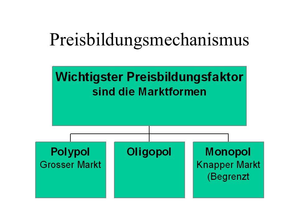Preisbildungsmechanismus