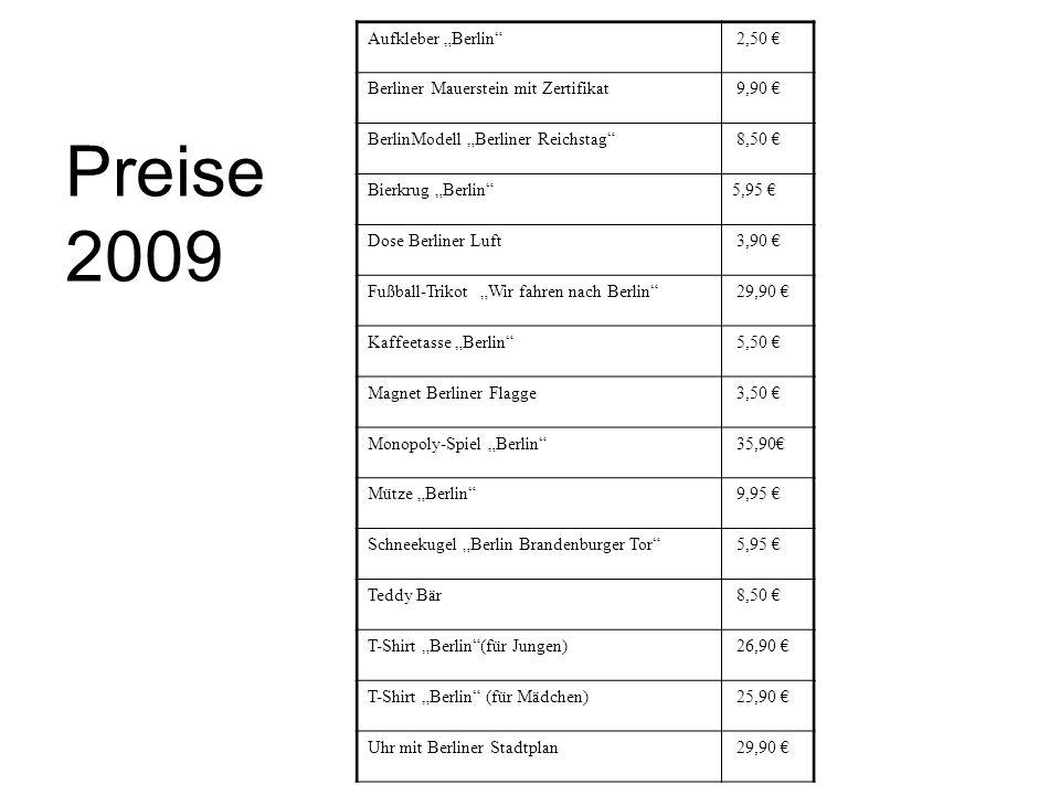 """Preise 2009 Aufkleber """"Berlin 2,50 €"""