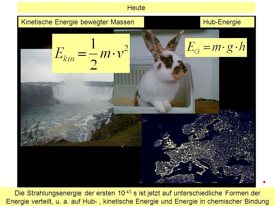 Heute Kinetische Energie bewegter Massen. Hub-Energie. Auf der Erde können ich stabile,