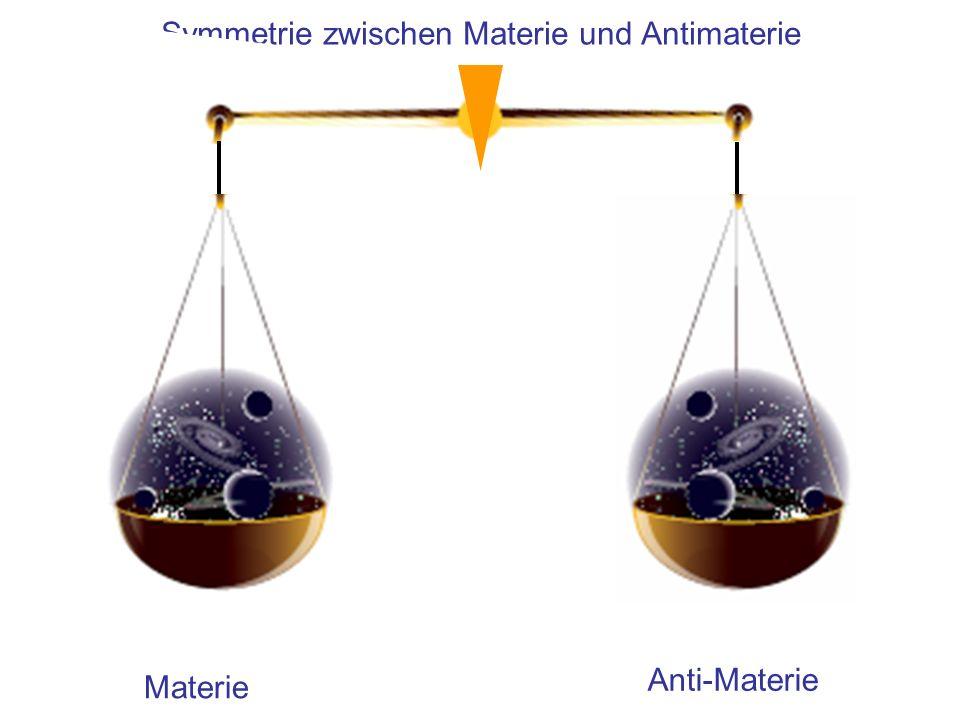 Symmetrie zwischen Materie und Antimaterie