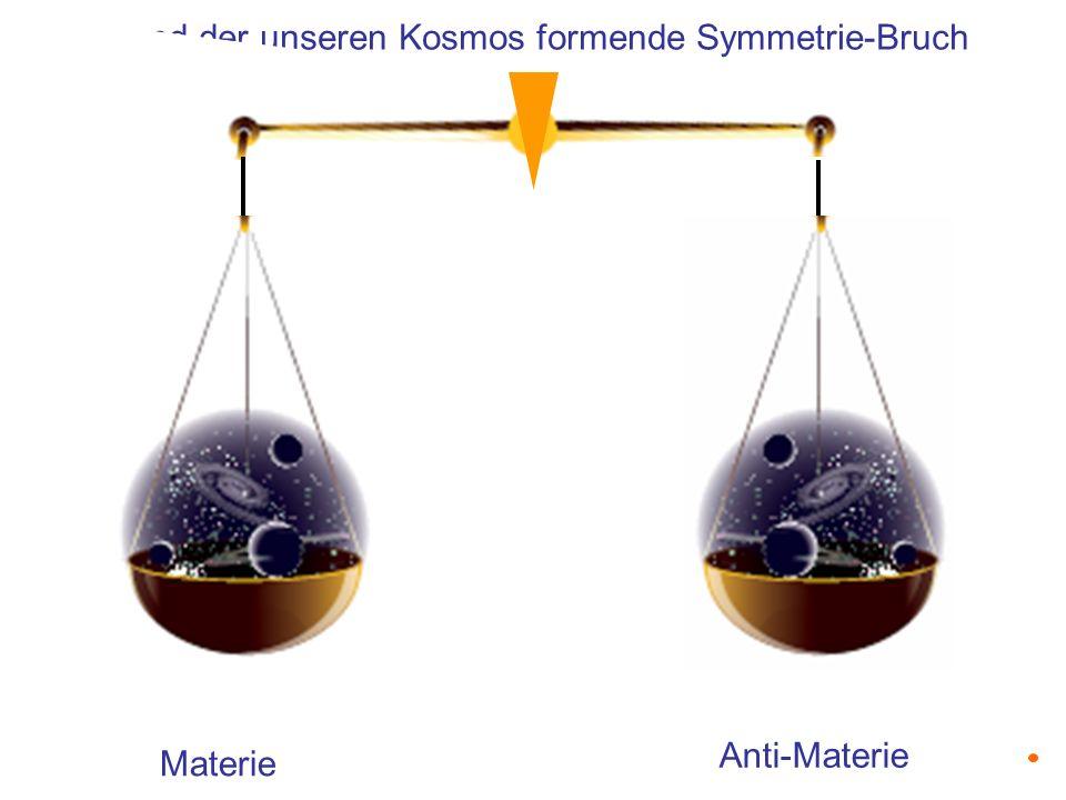 .. und der unseren Kosmos formende Symmetrie-Bruch