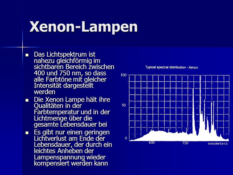 Xenon-Lampen