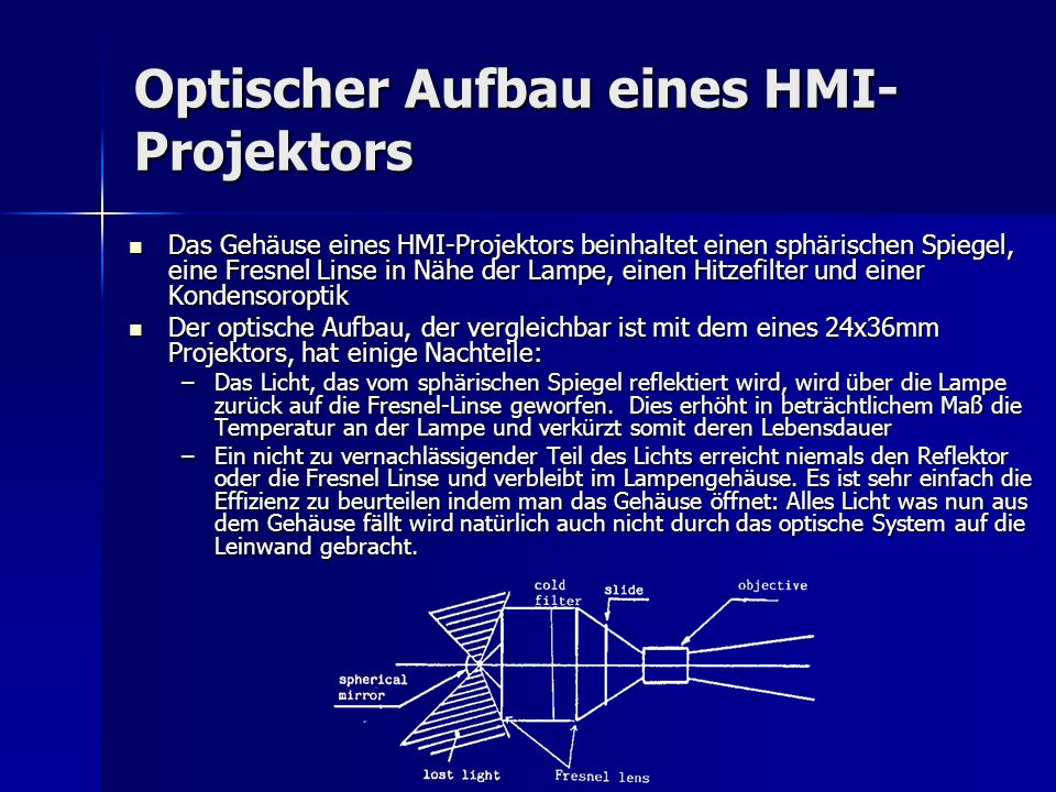 Optischer Aufbau eines HMI-Projektors