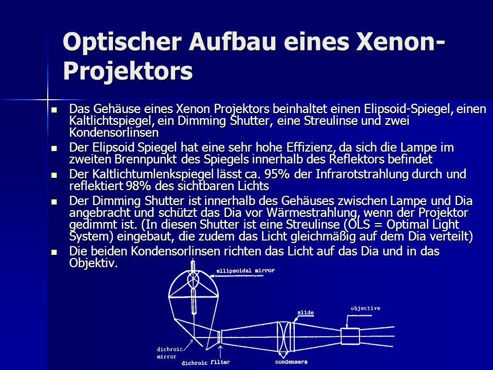 Optischer Aufbau eines Xenon-Projektors