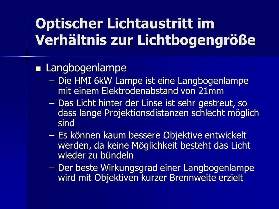 Optischer Lichtaustritt im Verhältnis zur Lichtbogengröße