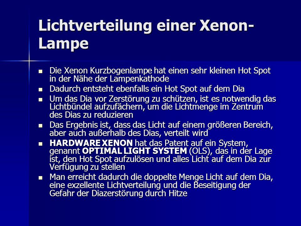 Lichtverteilung einer Xenon-Lampe