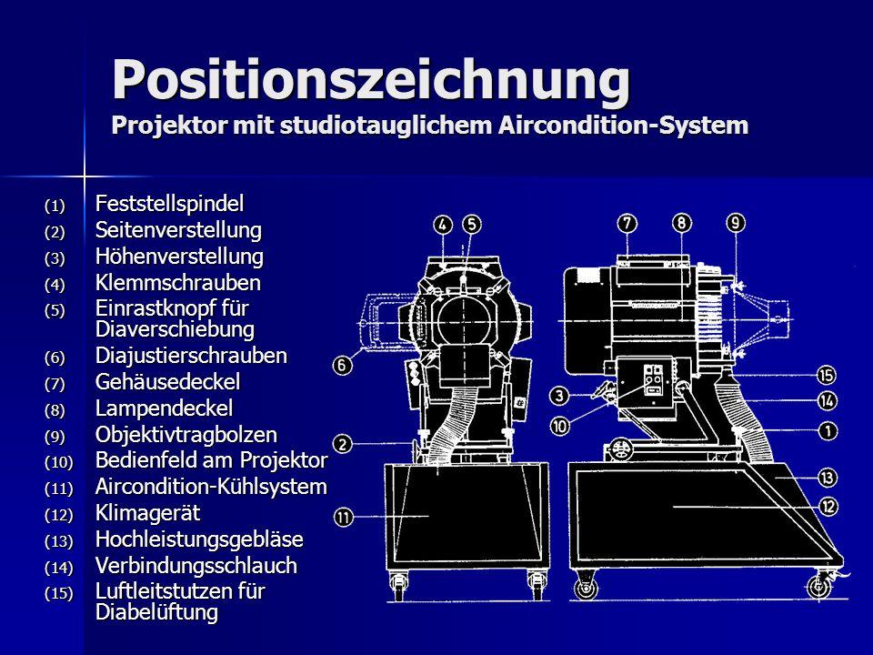 Positionszeichnung Projektor mit studiotauglichem Aircondition-System