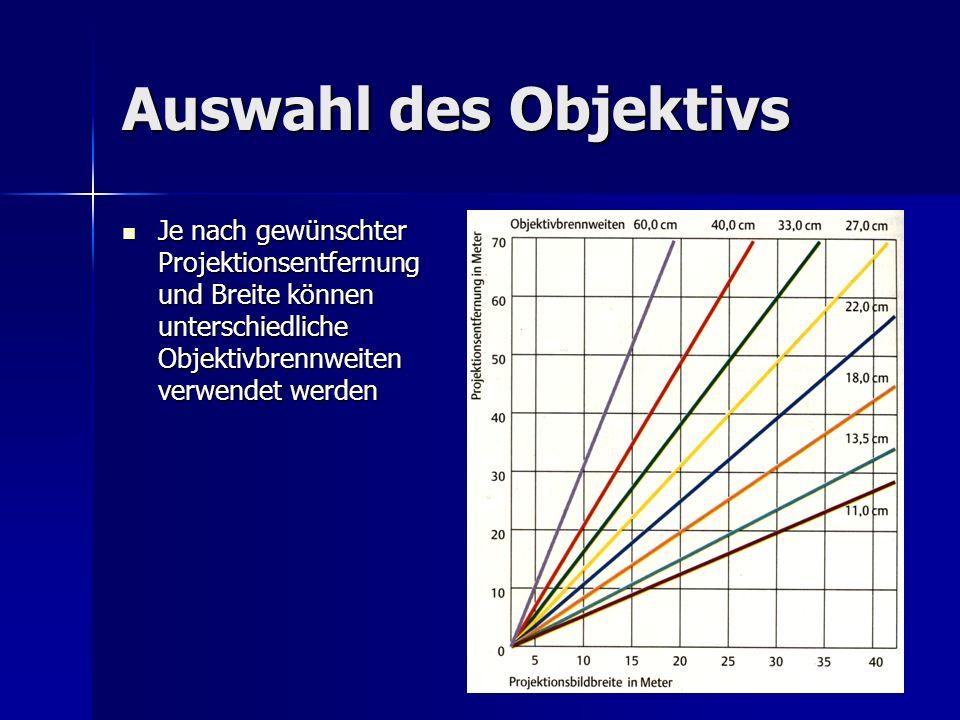 Auswahl des Objektivs Je nach gewünschter Projektionsentfernung und Breite können unterschiedliche Objektivbrennweiten verwendet werden.