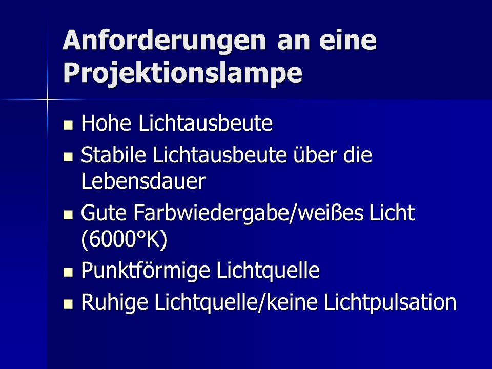 Anforderungen an eine Projektionslampe