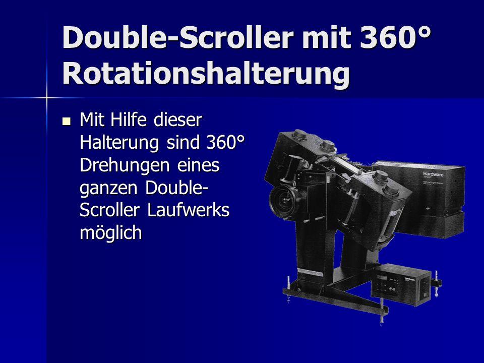 Double-Scroller mit 360° Rotationshalterung