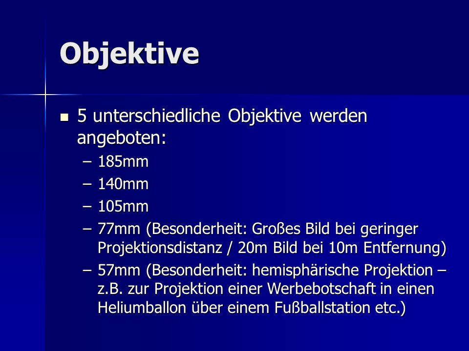 Objektive 5 unterschiedliche Objektive werden angeboten: 185mm 140mm