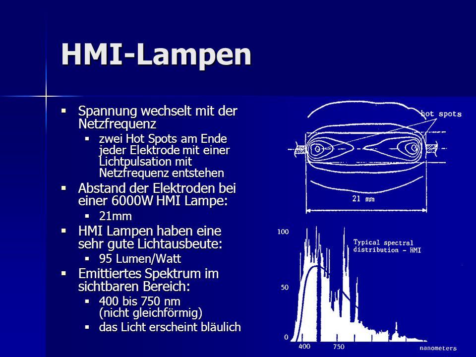 HMI-Lampen Spannung wechselt mit der Netzfrequenz