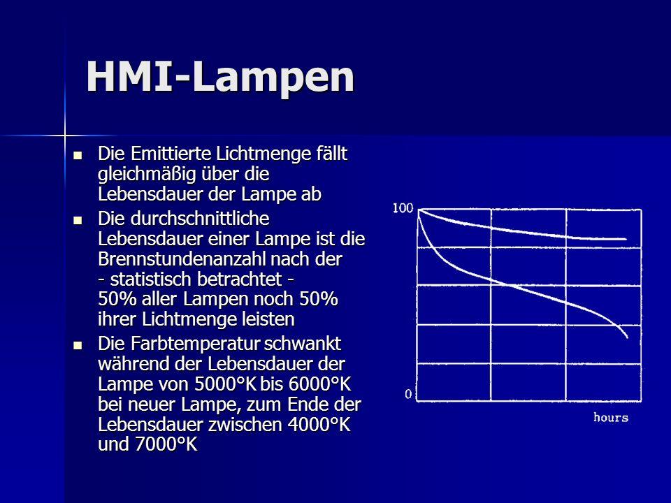 HMI-Lampen Die Emittierte Lichtmenge fällt gleichmäßig über die Lebensdauer der Lampe ab.