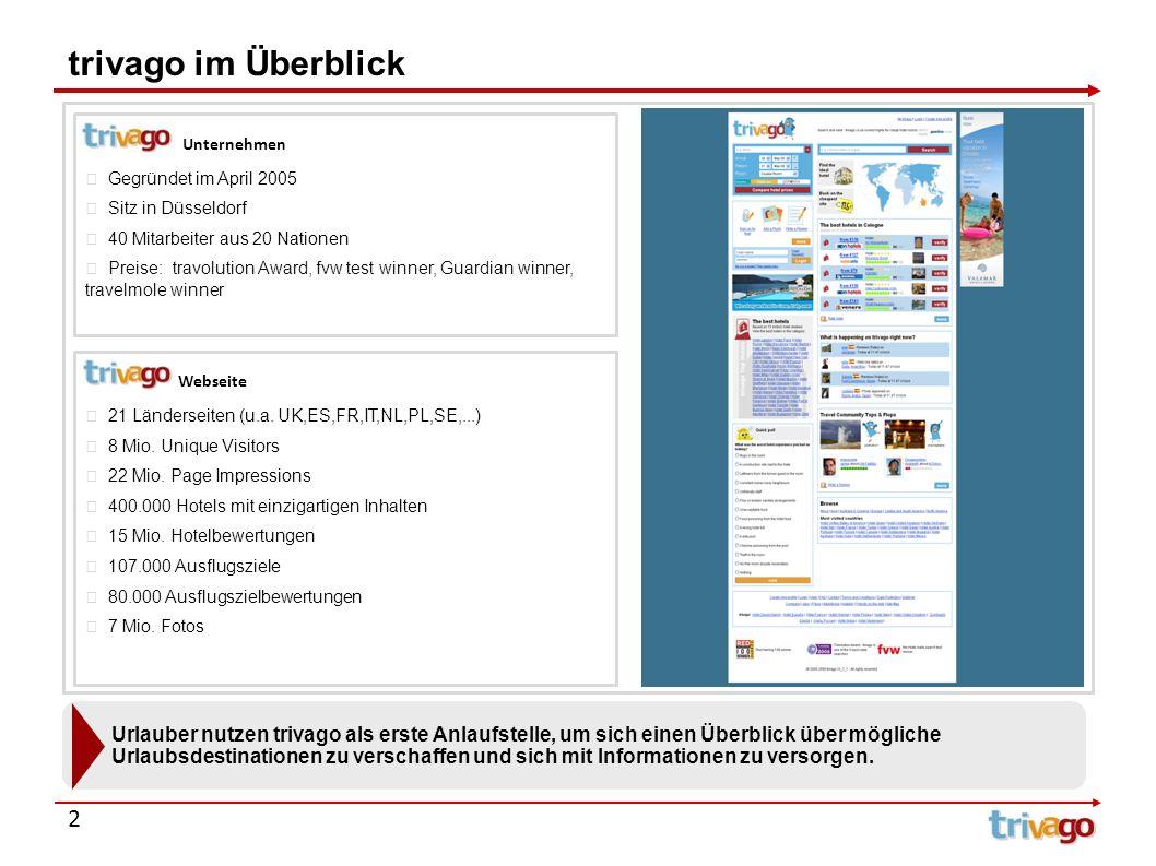 trivago im Überblick Unternehmen.  Gegründet im April 2005.  Sitz in Düsseldorf.  40 Mitarbeiter aus 20 Nationen.