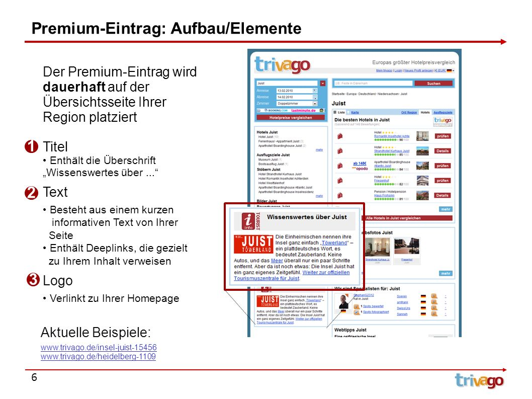Premium-Eintrag: Aufbau/Elemente