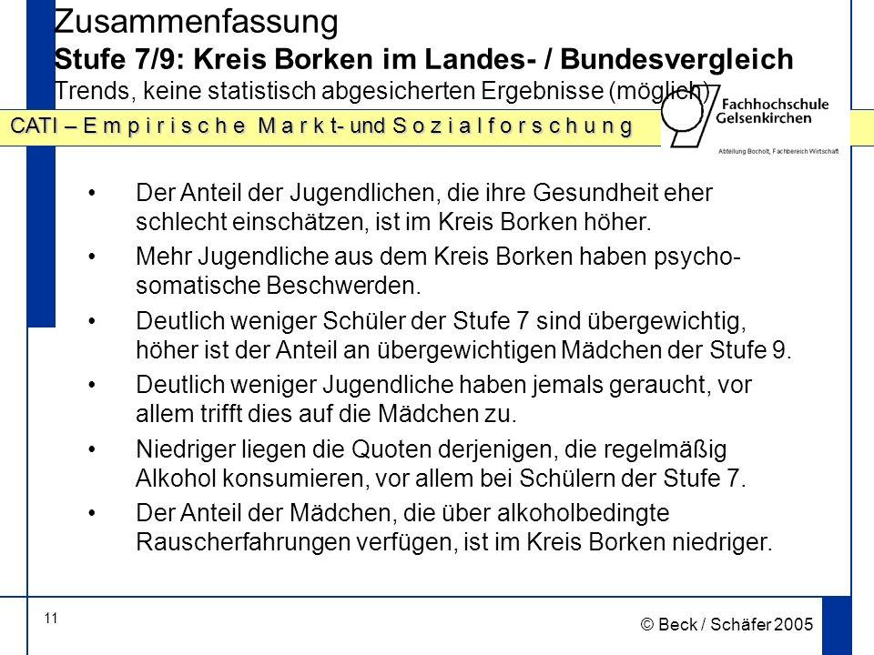 Zusammenfassung Stufe 7/9: Kreis Borken im Landes- / Bundesvergleich Trends, keine statistisch abgesicherten Ergebnisse (möglich)