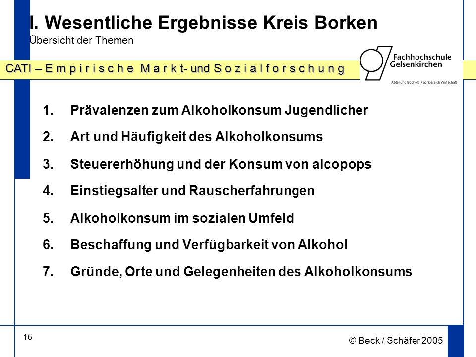 I. Wesentliche Ergebnisse Kreis Borken Übersicht der Themen