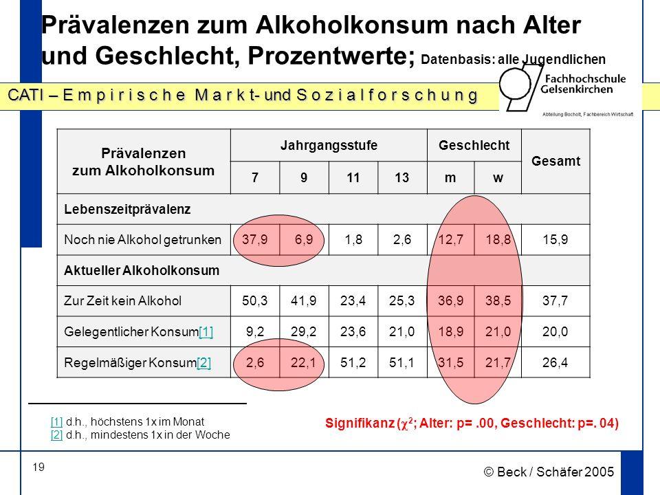 Prävalenzen zum Alkoholkonsum