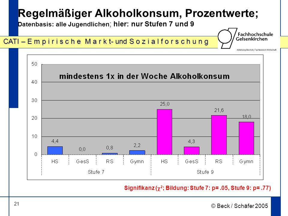 Regelmäßiger Alkoholkonsum, Prozentwerte; Datenbasis: alle Jugendlichen; hier: nur Stufen 7 und 9