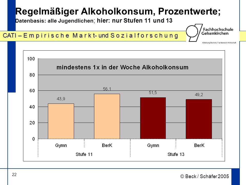 Regelmäßiger Alkoholkonsum, Prozentwerte; Datenbasis: alle Jugendlichen; hier: nur Stufen 11 und 13