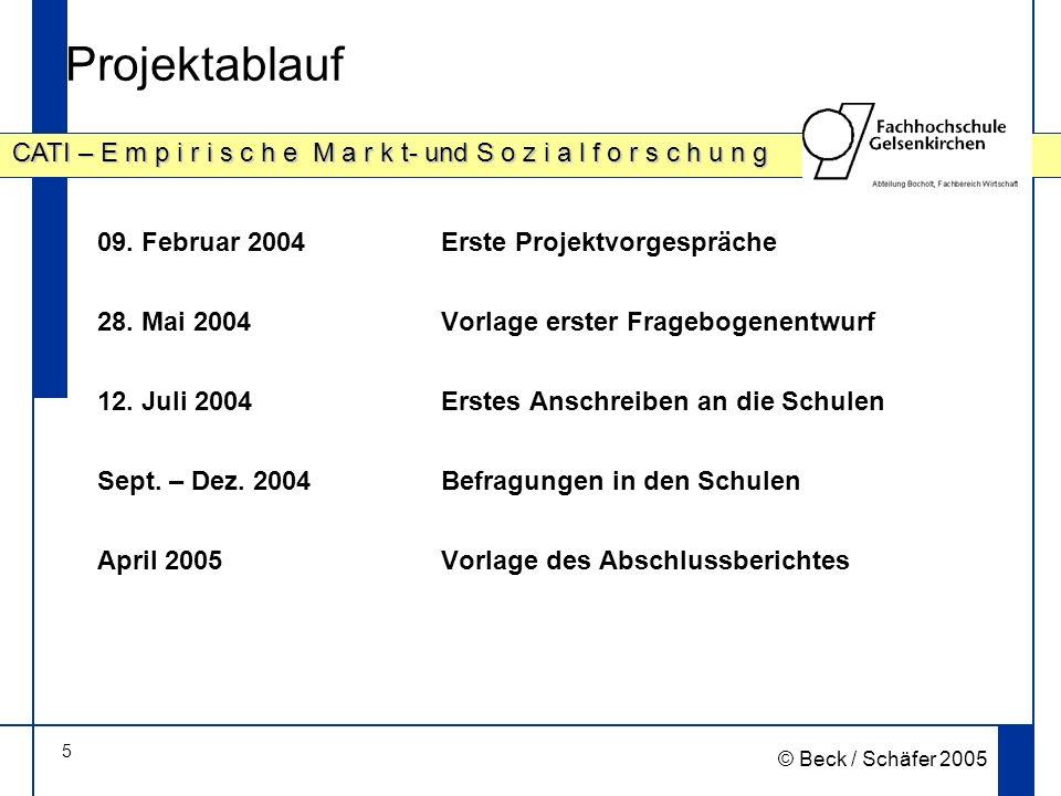 Projektablauf 09. Februar 2004 Erste Projektvorgespräche