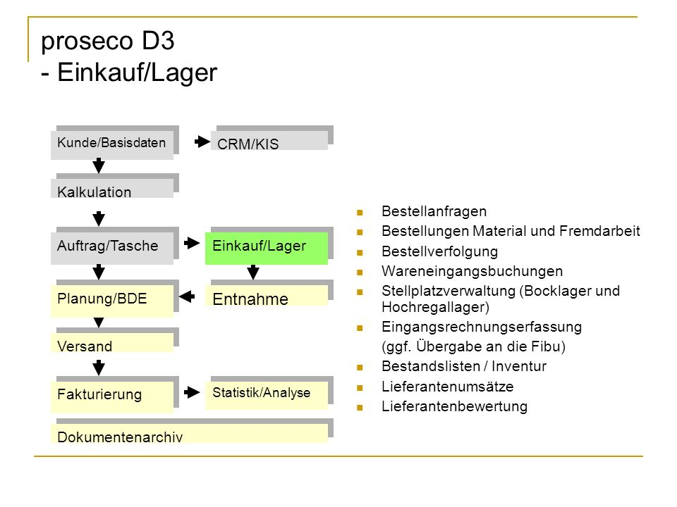 proseco D3 - Einkauf/Lager
