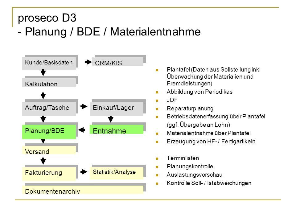 proseco D3 - Planung / BDE / Materialentnahme