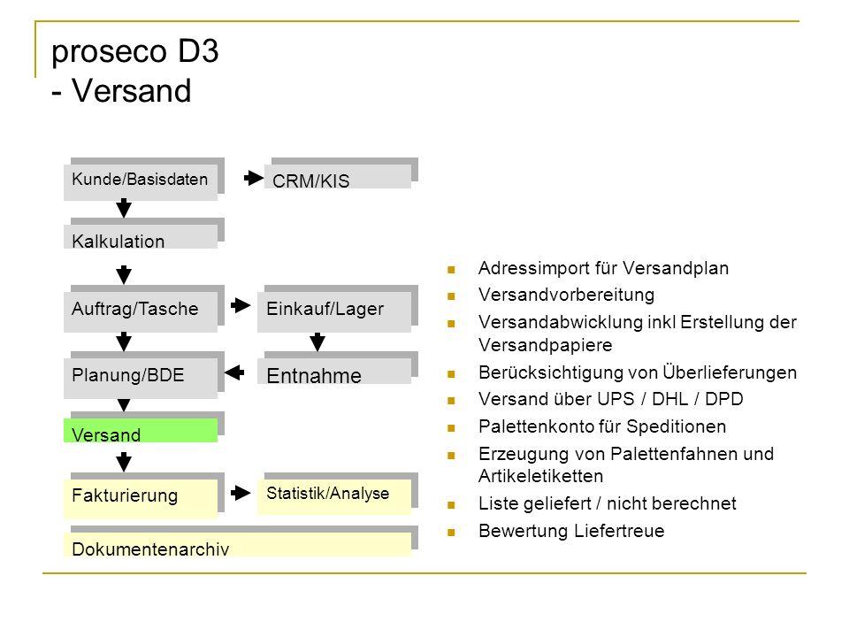 proseco D3 - Versand Entnahme CRM/KIS Kalkulation