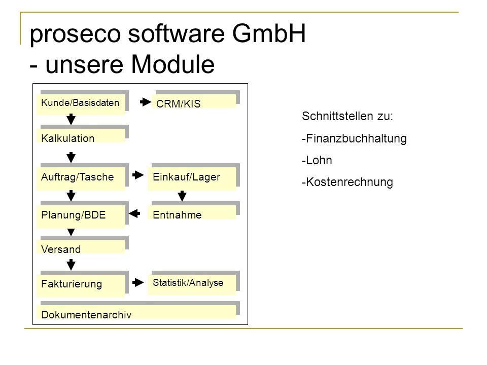 proseco software GmbH - unsere Module