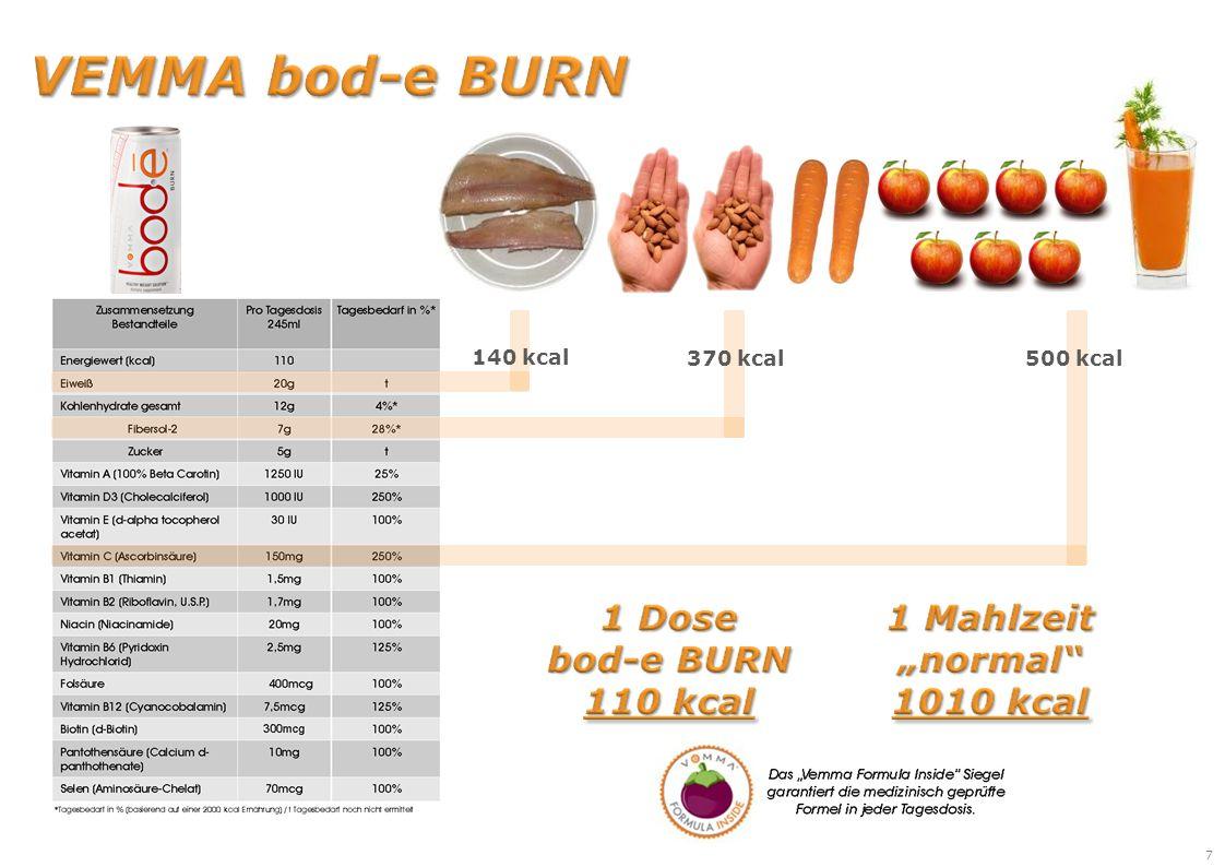 140 kcal 370 kcal 500 kcal Folie 7 BODE-Burn