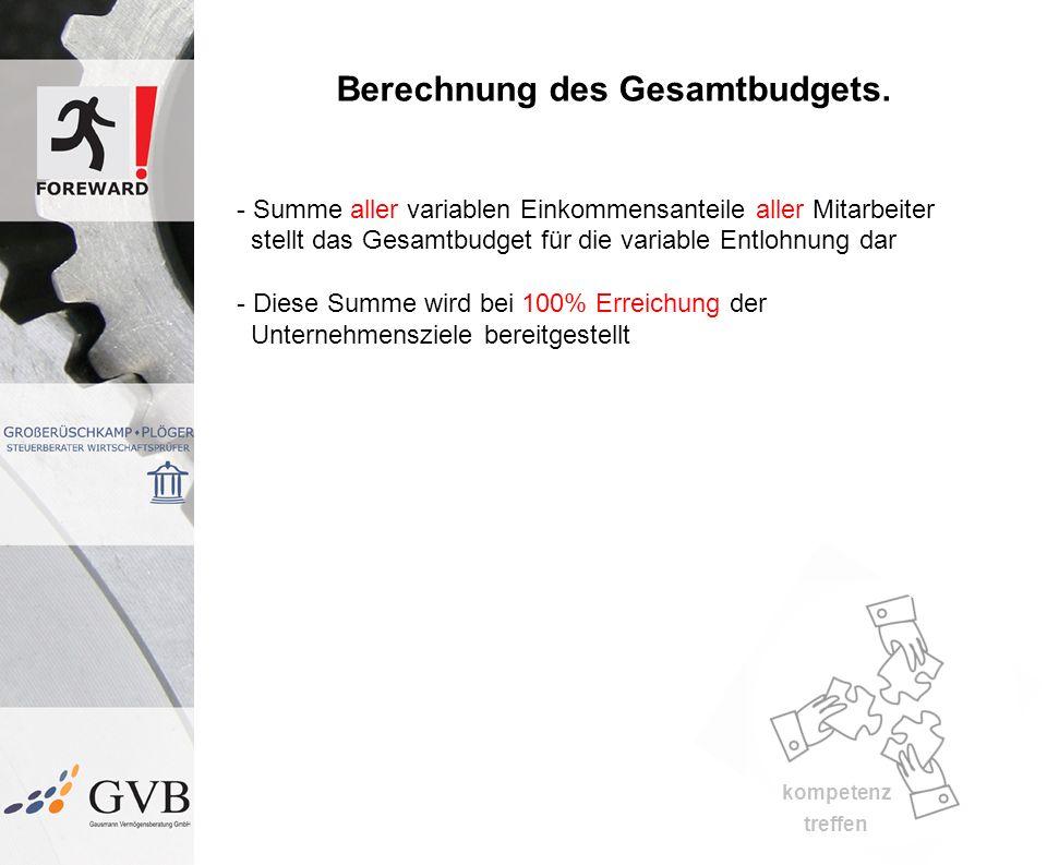 Berechnung des Gesamtbudgets.