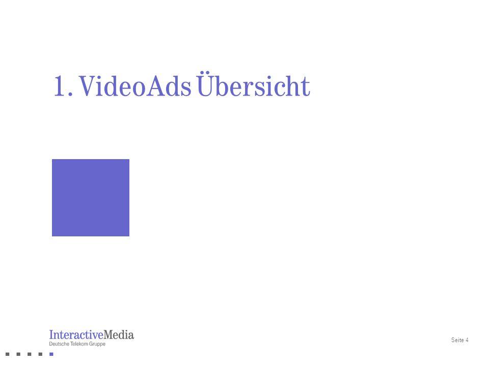 1. VideoAds Übersicht