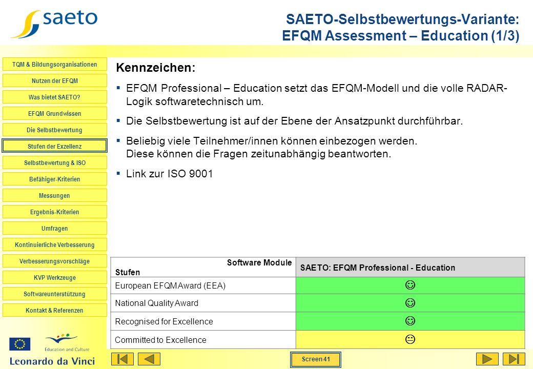 SAETO-Selbstbewertungs-Variante: EFQM Assessment – Education (1/3)