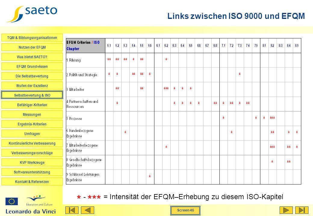 Links zwischen ISO 9000 und EFQM