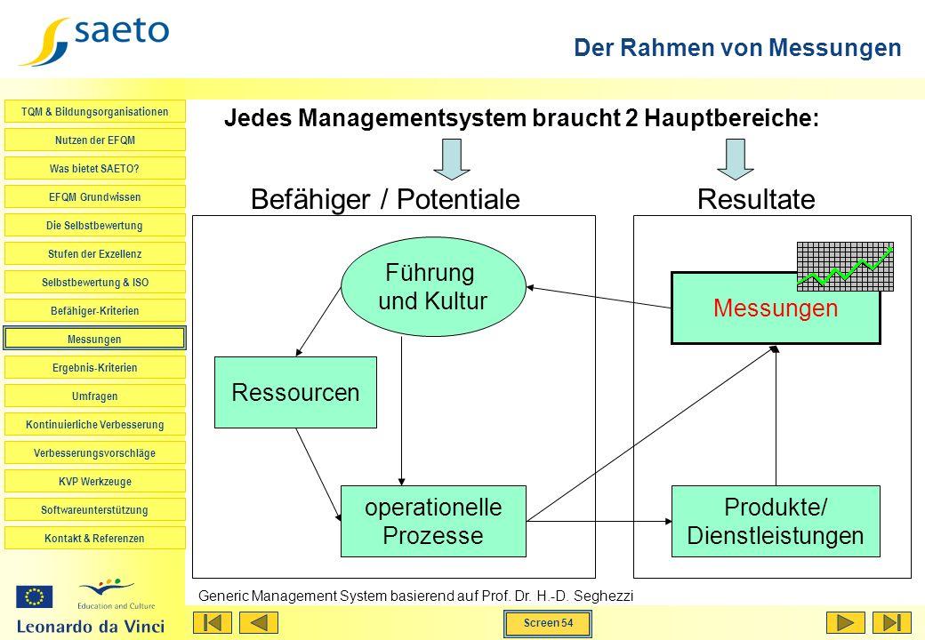Der Rahmen von Messungen