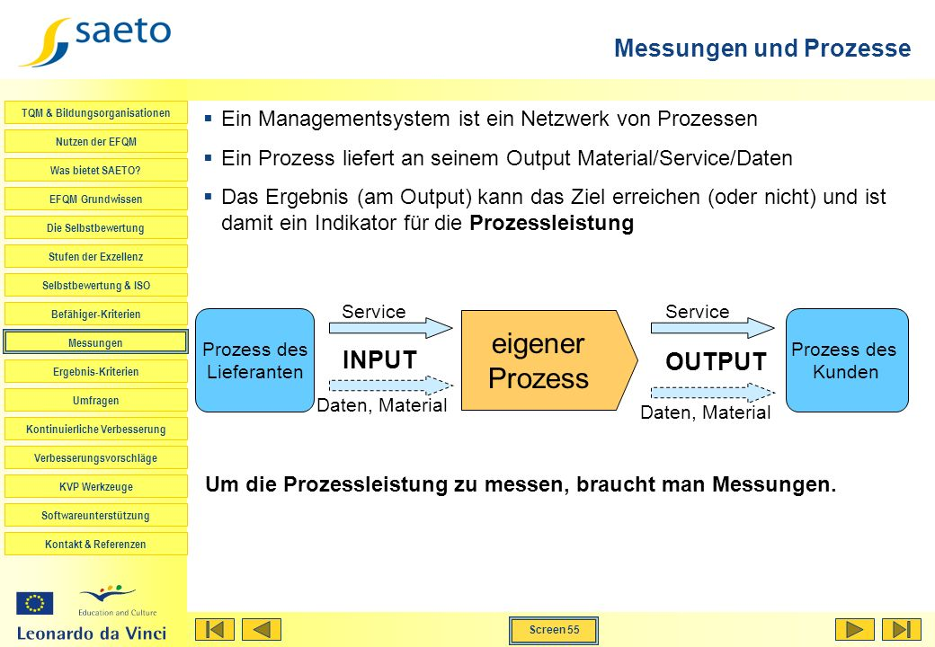 Messungen und Prozesse