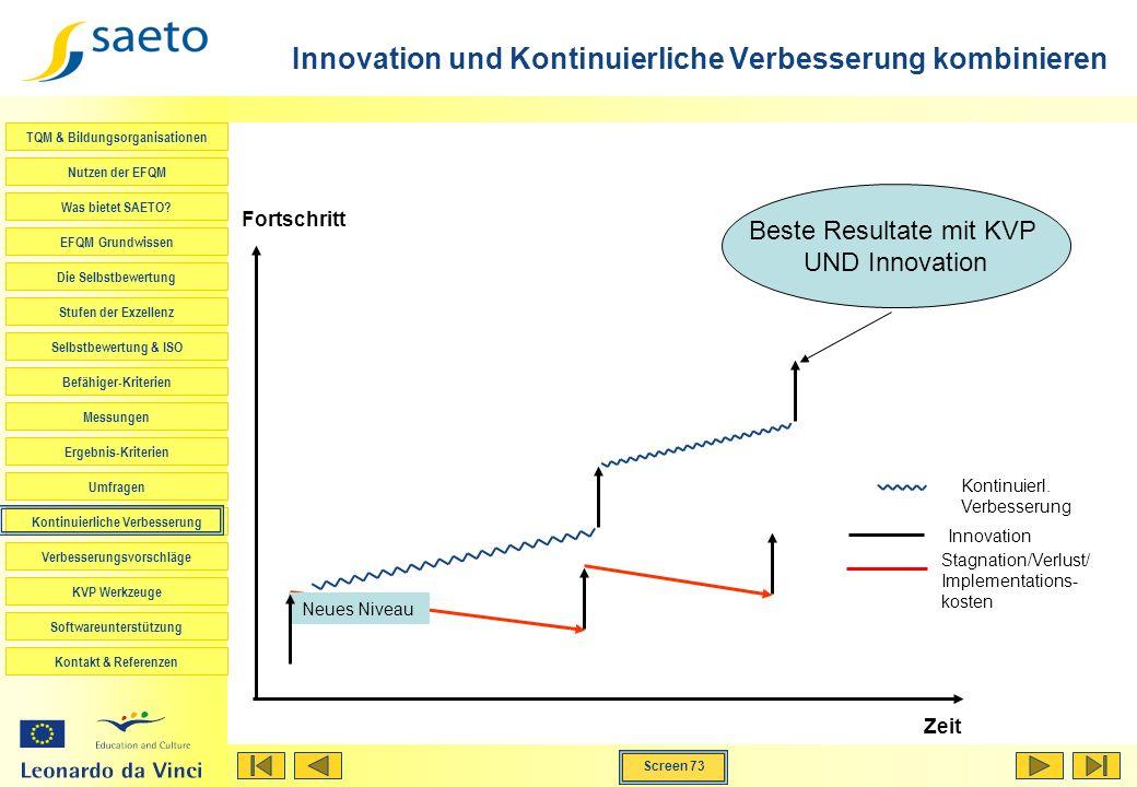 Innovation und Kontinuierliche Verbesserung kombinieren