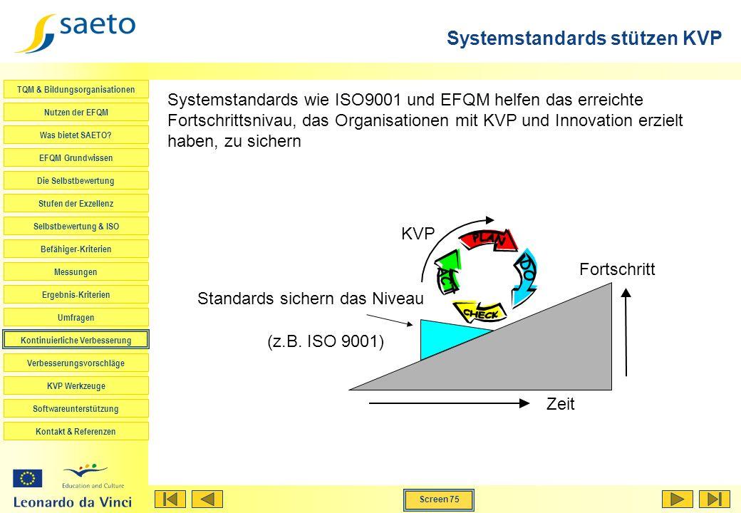 Systemstandards stützen KVP
