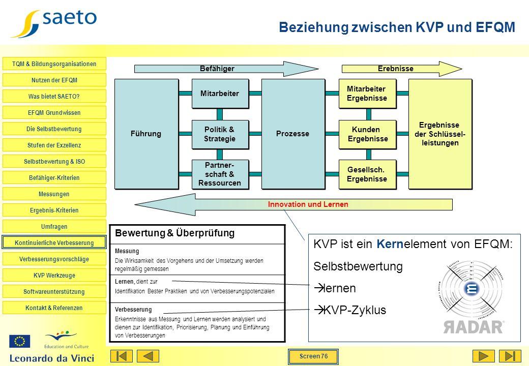 Beziehung zwischen KVP und EFQM