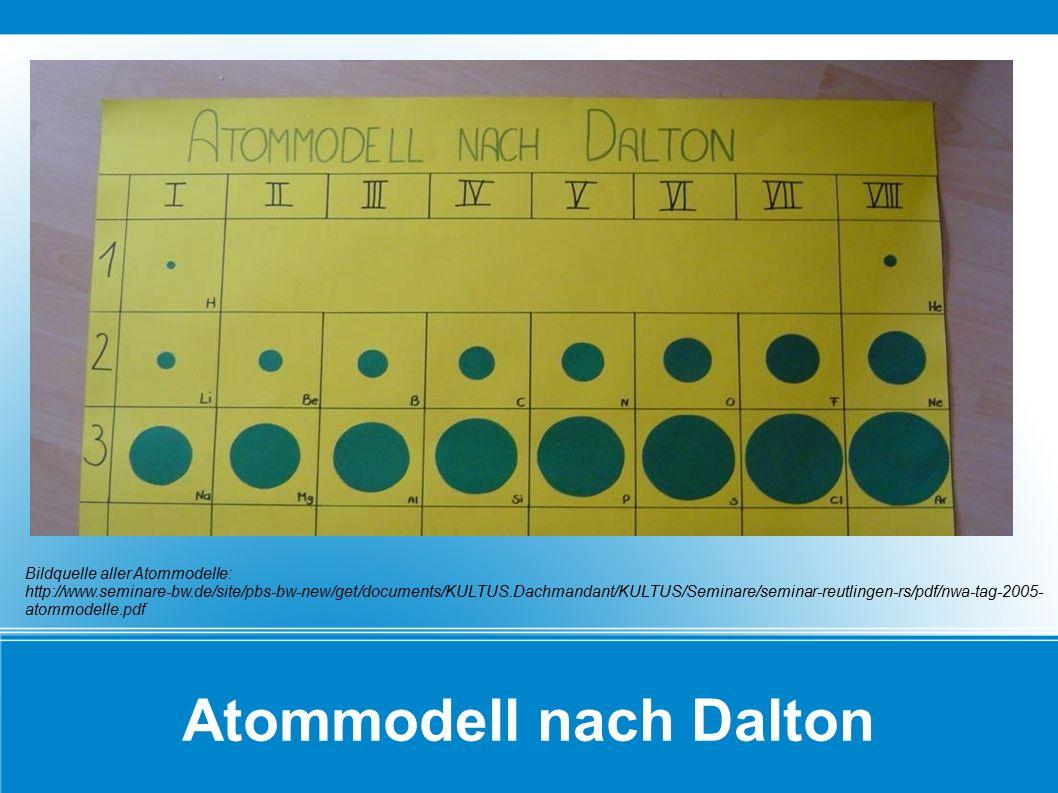 Atommodell nach Dalton