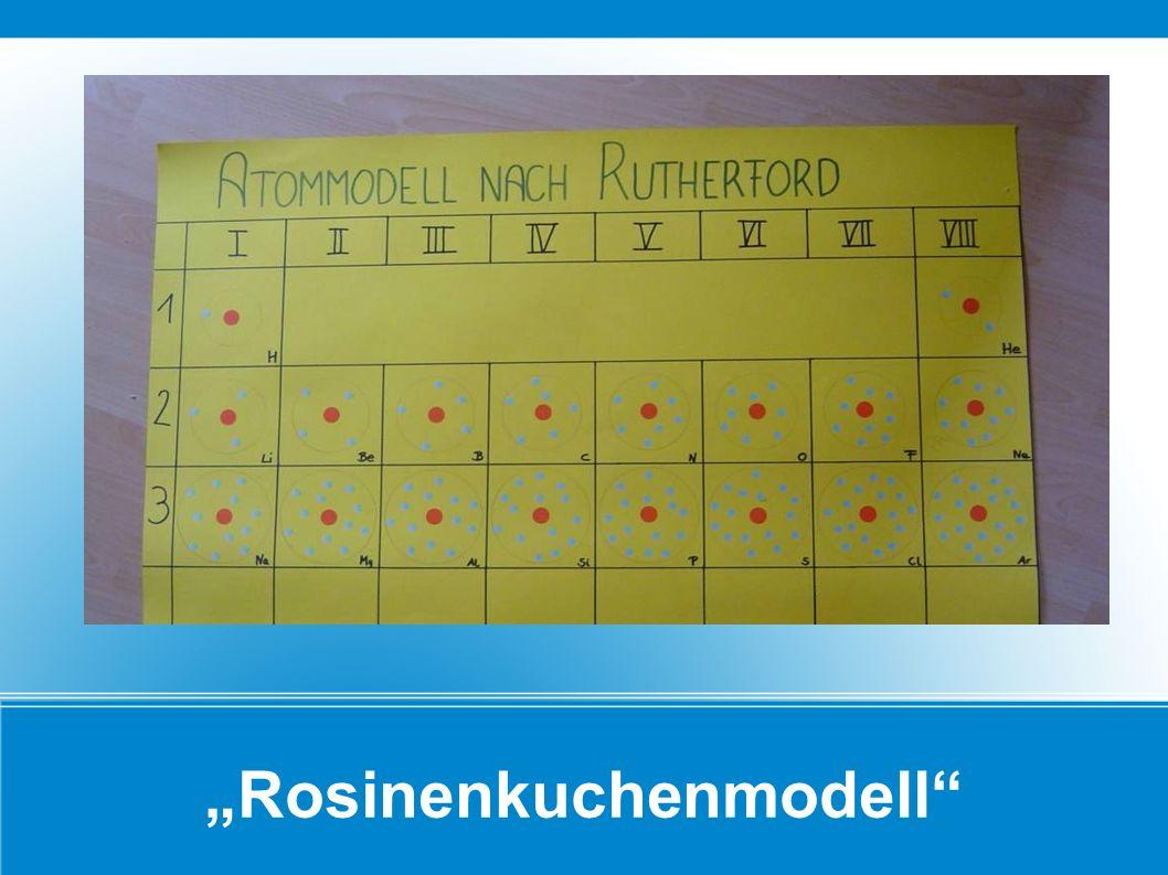 """""""Rosinenkuchenmodell"""