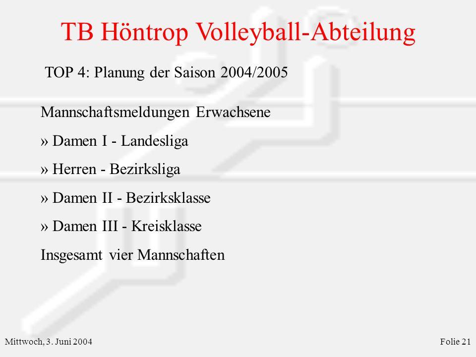 TOP 4: Planung der Saison 2004/2005