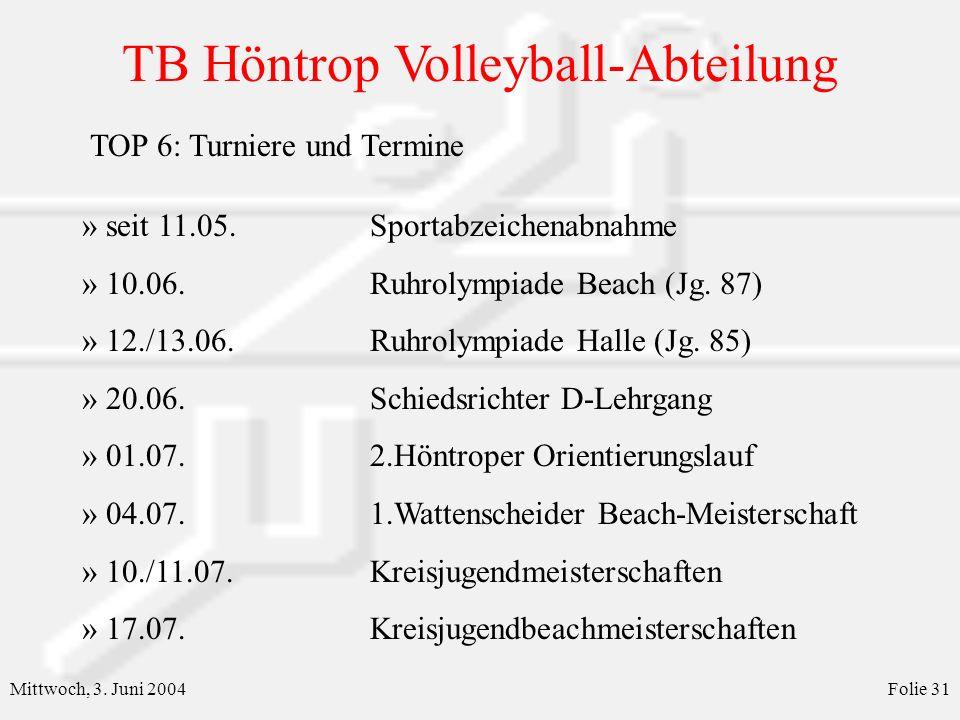 TOP 6: Turniere und Termine
