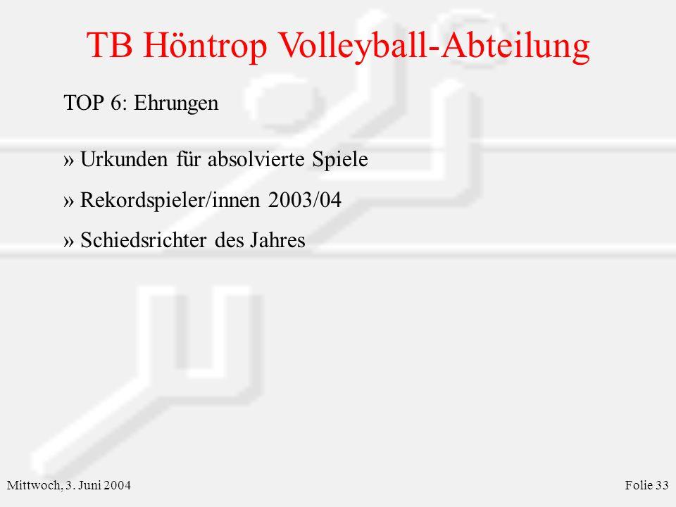 Urkunden für absolvierte Spiele Rekordspieler/innen 2003/04