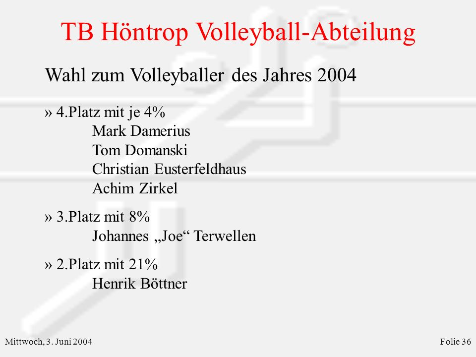 Wahl zum Volleyballer des Jahres 2004