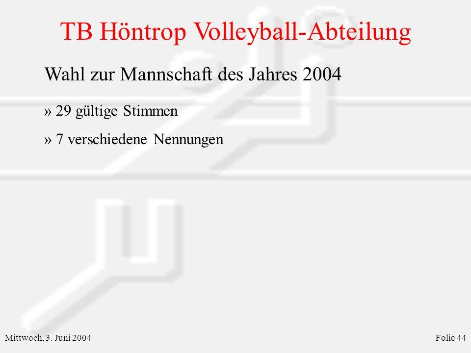 Wahl zur Mannschaft des Jahres 2004