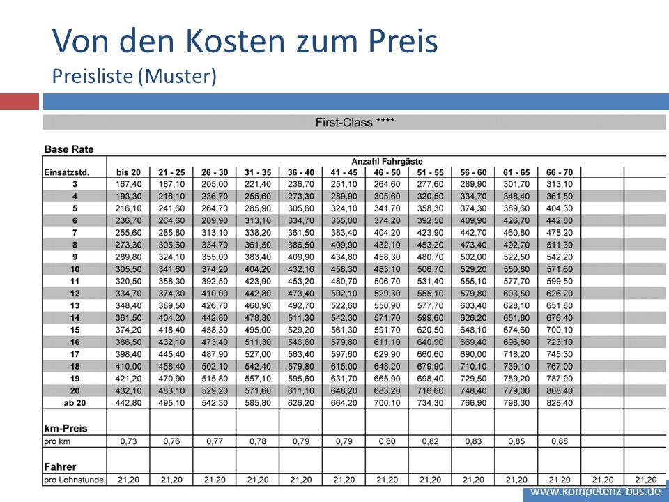 Von den Kosten zum Preis Preisliste (Muster)