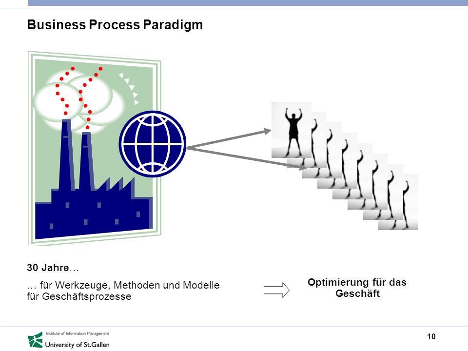 Business Process Paradigm