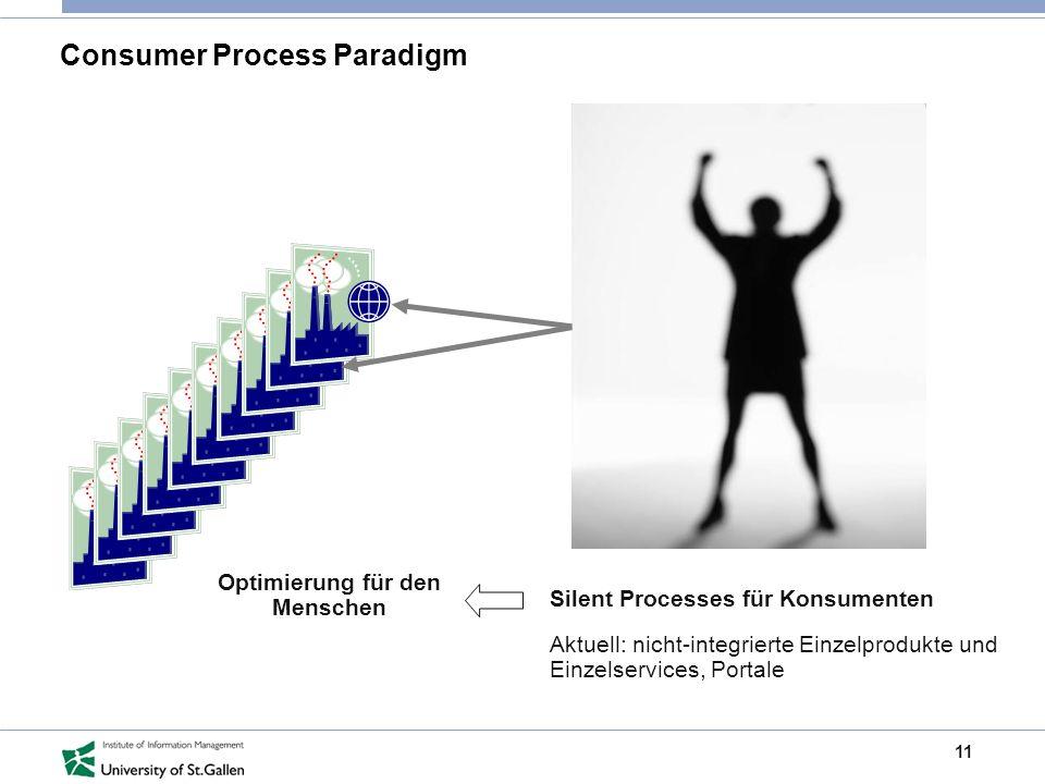 Consumer Process Paradigm