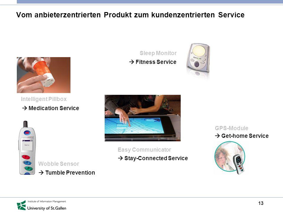 Vom anbieterzentrierten Produkt zum kundenzentrierten Service